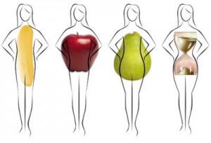 форми-на-тялото